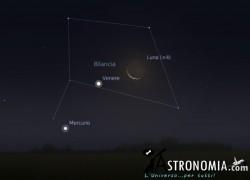 Congiunzione Luna - Venere, giorno 11 ore 6