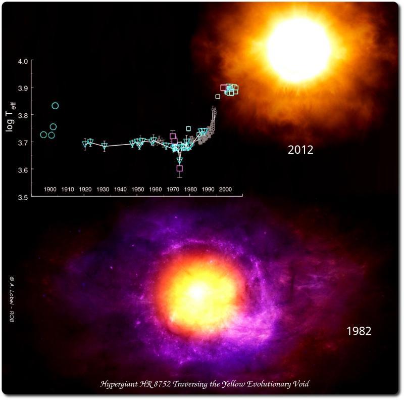 innalzamento della temperatura della ipergigante HR 8752