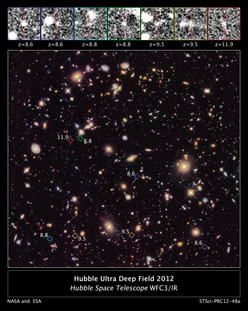 le sette galassie di Hubble