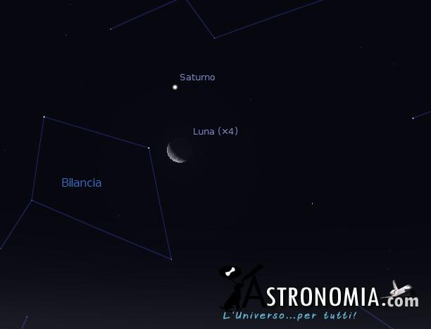 Congiunzione Luna - Saturno, giorno 7 ore 5