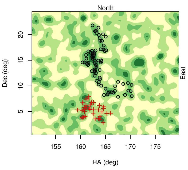 il gigantesco gruppo di quasar