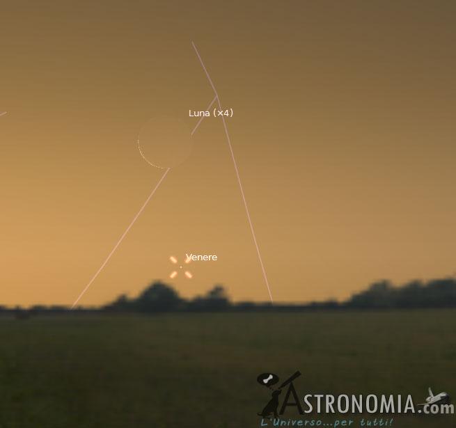 Congiunzione Luna - Venere, giorno 9 ore 6:30
