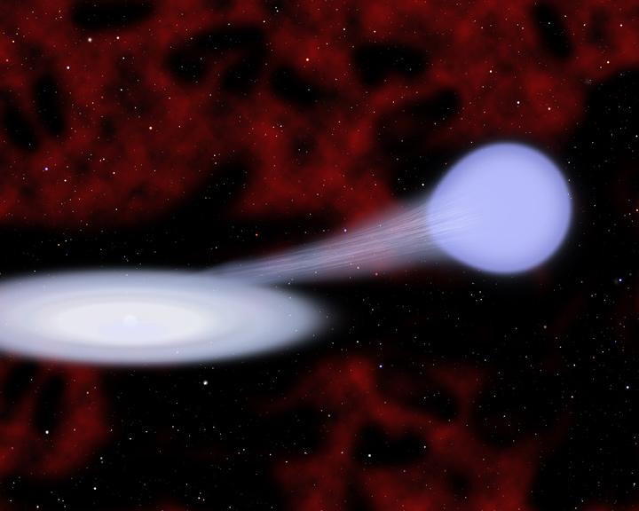 supernova tipo Iax