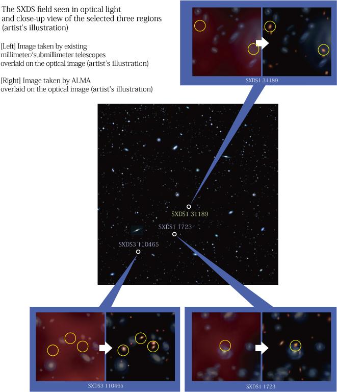 galassie scoperte da ALMA