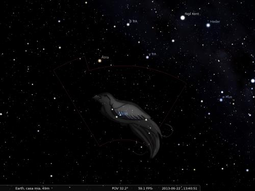l'Uccello del Paradiso secondo Stellarium
