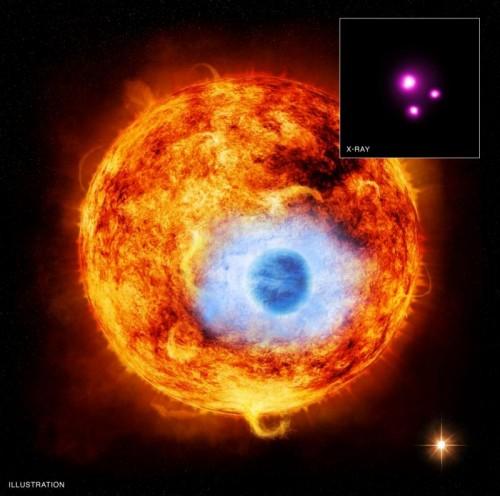 eclissi nei raggi X