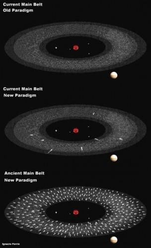 fascia asteroidale o cometaria?