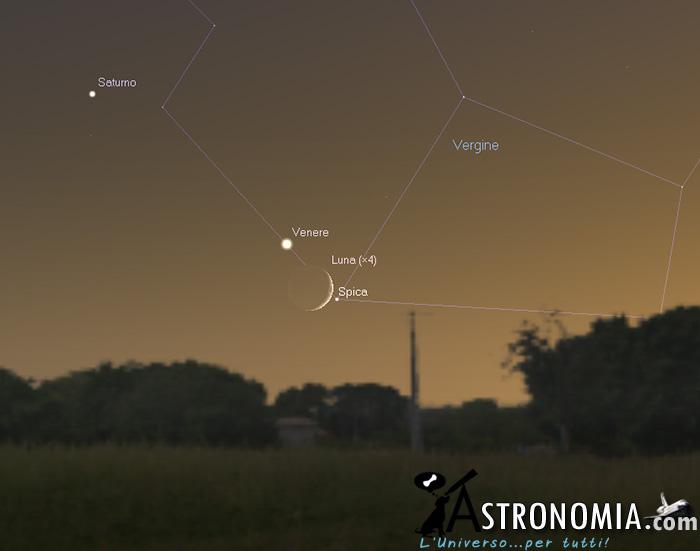 Congiunzione Luna - Venere, giorno 8 ore 20