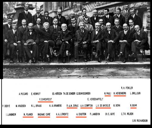 congresso di Bruxelles del 1927