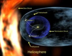 Eliosfera