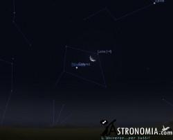 Congiunzione Luna - Saturno, giorno 25 ore 4