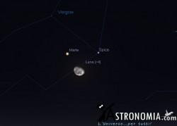 Congiunzione Luna - Marte, giorno 19 ore 23