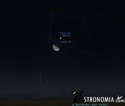 Congiunzione Luna - Saturno, giorno 22 ore 2