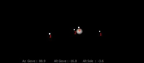l'aspetto dei satelliti galileiani la notte dell'8 ottobre 2017: Callisto passa decisamente a Nord di Giove