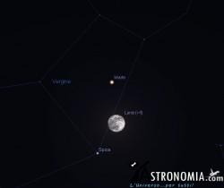 Congiunzione Luna - Marte, giorno 14 ore 22