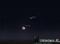 Congiunzione Luna - Saturno, giorno 17 ore 23:30