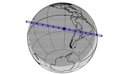 Figura 1. La traccia di visibilità dell'occultazione stellare del centauro con gli anelli.