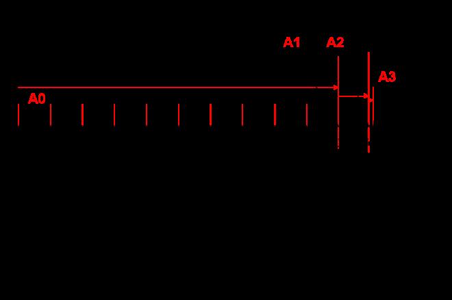 Figura 25