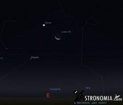 Congiunzione Luna - Giove, giorno 18 ore 4
