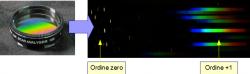 Spettro delle pleiadi ottenuto con uno StarAnalyser anteposto ad una camera di ripresa (Credit: sito ISIS by Christian Buil)