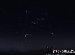 Congiunzione Luna - Saturno, giorno 19 ore 06:00