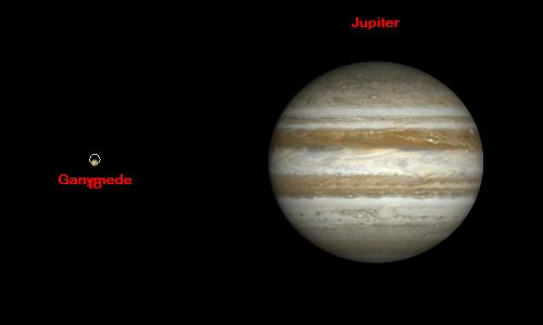 un'occultazione strana: Io occulta Ganimede eclissato da Giove