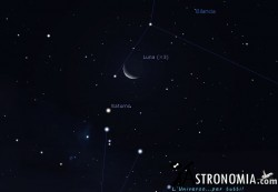 Congiunzione Luna - Saturno, giorno 16 ore 5:30