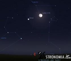 Congiunzione Luna - Giove, giorno 3 ore 19:30