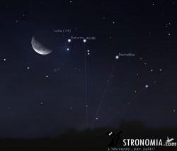 Congiunzione Luna - Saturno, giorno 13 ore 3