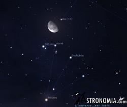 Congiunzione Luna - Saturno, giorno 12 ore 2:20