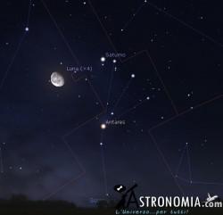 Congiunzione Luna - Saturno, giorno 9 ore 1