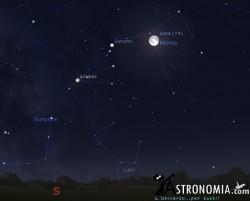 Congiunzione Luna - Saturno, giorno 5 ore 3