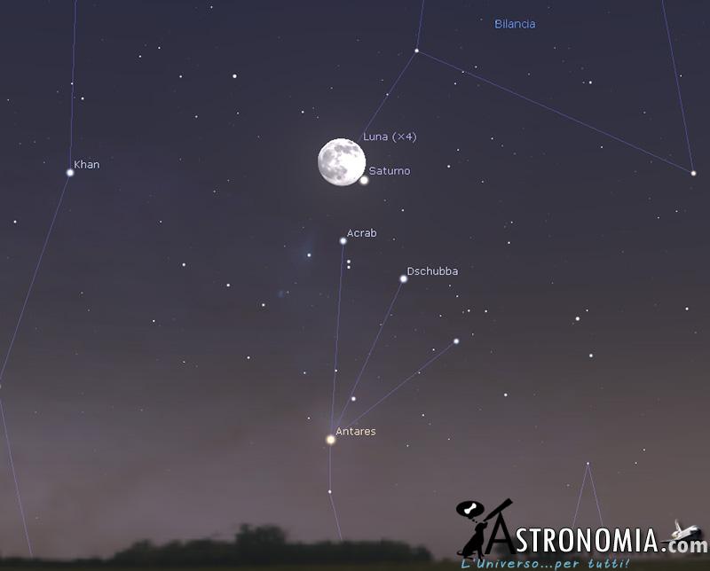 Congiunzione Luna - Saturno. giorno 1 ore 21:30