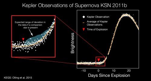 supernova-may20-2015