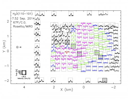 Mappa spettrale di MIRO per l'acqua della cometa 67P/C-G, ottenuta il 7 Settembre 2014 da N. Biver et al. (2015)