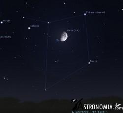 Congiunzione Luna - Saturno, giorno 25 ore 23