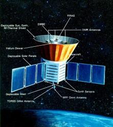 Il satellite spaziale COBE della NASA.