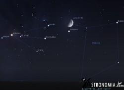Congiunzione Luna - Saturno, giorno  22 ore 22:30