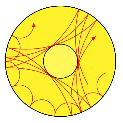 Differenti modi di oscillazione negli strati interni delle stelle.