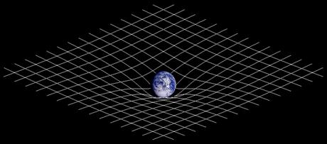 La gravità secondo la relatività generale: una massa, in questo caso la Terra, deforma il  tessuto dello spazio-tempo come una palla da biliardo deforma un lenzuolo su cui è posata (Wikimedia commons)