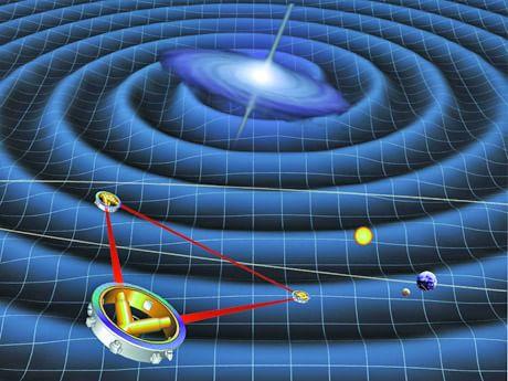 Le onde gravitazionali, increspature che si propagano nel tessuto dello spazio-tempo, non sono state rilevate sperimentalmente. Nell'immagine, una rappresentazione schematica dell'esperimento LISA progettato dall'Agenzia spaziale europea, che usa tre strumenti disposti nello spazio in un triangolo di cinque milioni di chilometri di lato (Cortesia NASA/LISA)