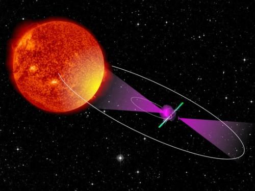 L'immagine illustra il sistema binario in cui la pulsar e la sua stella compagna orbitano attorno al proprio comune centro di massa ogni 4,6 ore. La stella compagna viene riscaldata su un lato dalla radiazione proveniente dalla pulsar (magenta) che la vaporizza lentamente. Credit: Knispel/AEI/SDO/AIA/NASA/DSS
