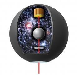 Illustrazione dell'esperimento per lo studio dell'energia oscura. Le condizioni nella camera a vuoto e l'utilizzo dei singoli atomi (puntini viola) come particelle di prova simulano le condizioni dello spazio vuoto. Crediti: Simca Bouma