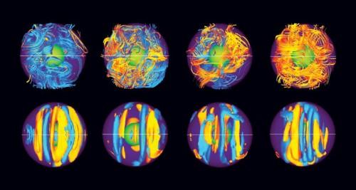 FLIP FLOP.  In una simulazione al computer, le linee di campo magnetico (riga in alto) si attorcigliano e arricciano attorno al nucleo esterno liquido della Terra. Questo magnetismo si origina dalla vorticità, o convettività, del ferro liquido (riga in basso). La simulazione mima il processo di inversione di polarità in cui i poli magnetici nord e sud della Terra si scambiano di ruolo. Queste inversioni, un segno di un generatore di forte ampo magnetico, sono osservate per centinaia di milioni di anni andando indietro nel tempo nella storia planetaria.