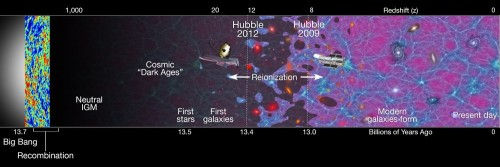 Credit: Caltech, via http://www.caltech.edu/file/6861.
