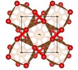 Una struttura di cristallo di magnesio, ricreata a computer, simile a quelle che potrebbero trovarsi in abbondanza nel suolo di esopianeti rocciosi. Crediti: Sergey Lobanov.
