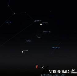 Congiunzione Luna - Venere - Marte - Giove, giorno 8 ore 5