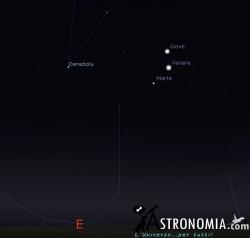 Congiunzione Venere - Giove - Marte, giorno 28 ore 5