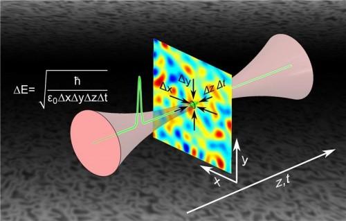 Le fluttuazioni del vuoto possono essere pensate come un tremolio del campo quantistico luminoso anche nel buio più totale. Regioni positive (in rosso) e regioni negative (in blu) sono distribuite casualmente nello spazio e cambiano costantemente ad alta velocità – in modo simile al rumore bianco e nero su uno schermo TV piatto in assenza di segnale.