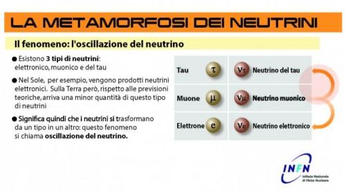 neutrini2-664x369